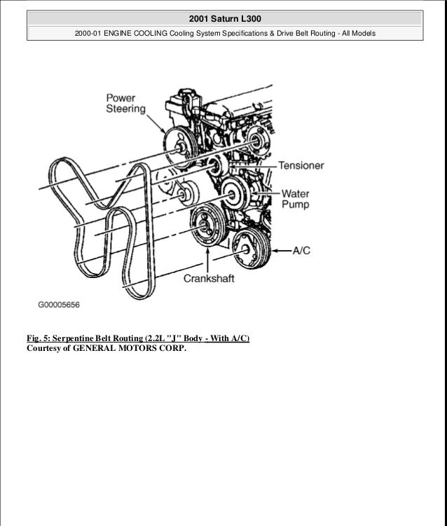 2001 Saturn L300 Serpentine Belt Diagram