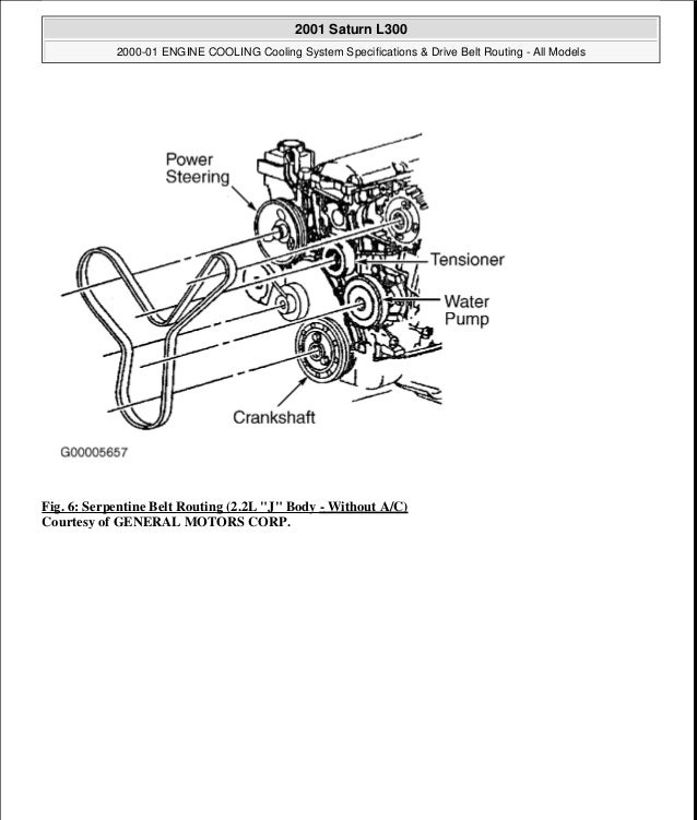 11: Geo Prizm 1 6 Engine Cooling System Diagram At Aslink.org