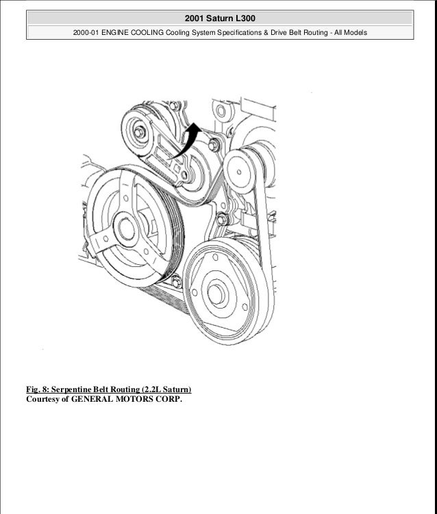 saturn sl2 dohc engine diagram