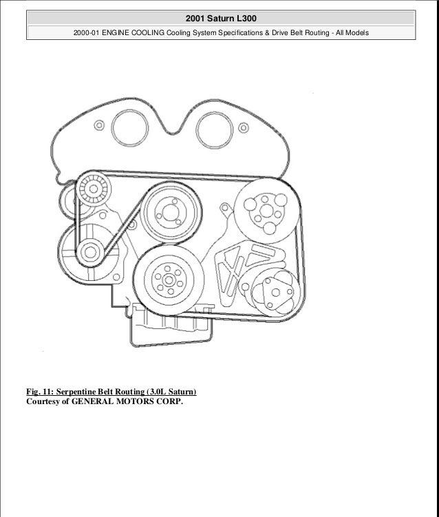 Drive Belt 3 0 Saturn Engine Diagram