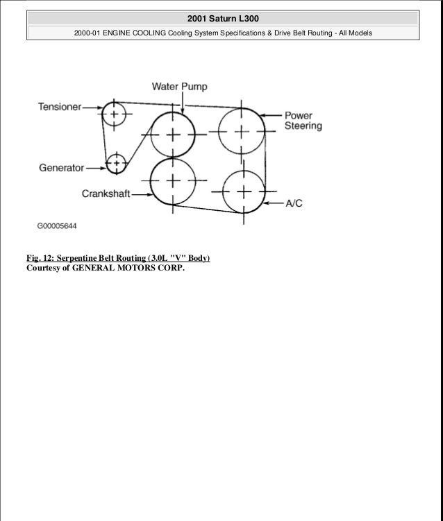 2001 Drive Belt Routing