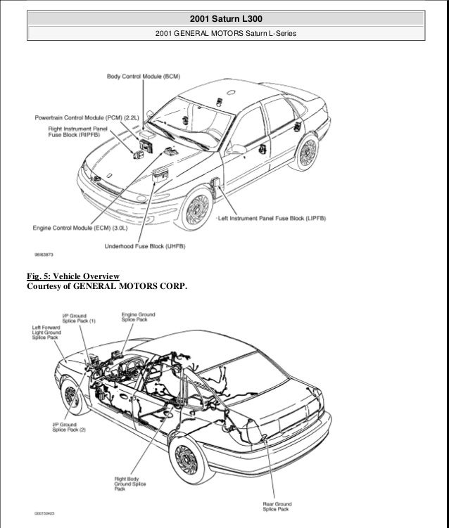 fuse box diagram for 2001 saturn   32 wiring diagram images