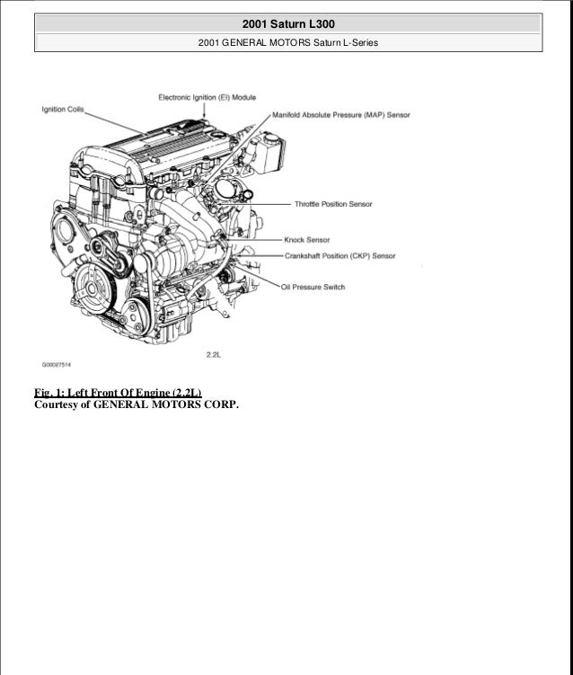 6: Engine Diagram 2001 Saturn L Series At Hrqsolutions.co