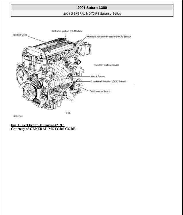 2001 Saturn L200 Engine Diagram - Wiring Diagram SchemesWiring Diagram Schemes - Mein-Raetien