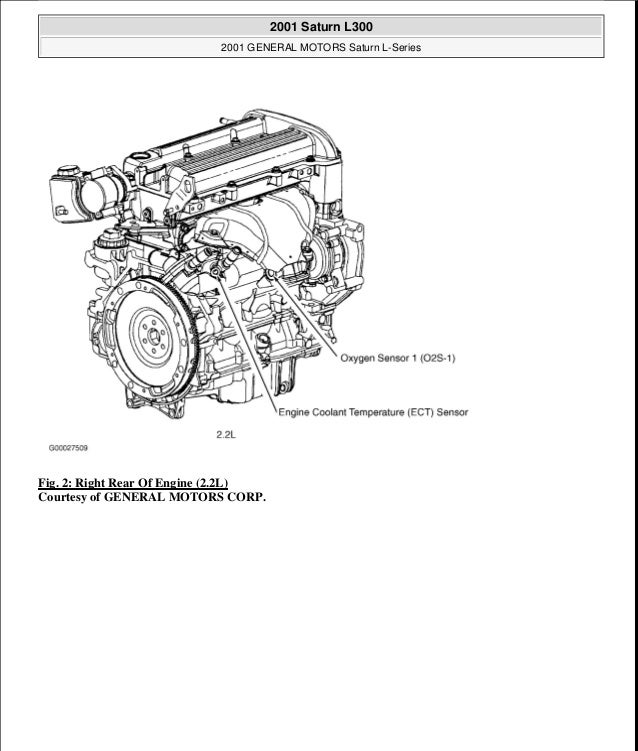 7: Engine Diagram 2001 Saturn L Series At Hrqsolutions.co