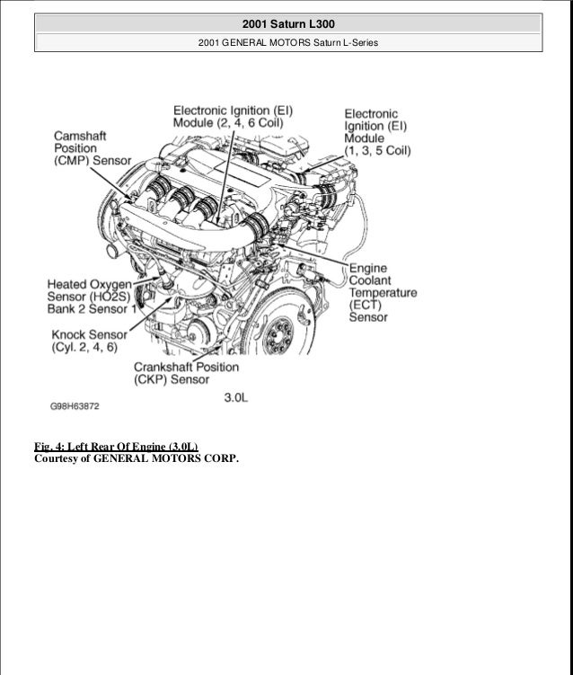2001 electrical component locator rh slideshare net Saturn Vue Parts Diagram Saturn Transmission Diagram