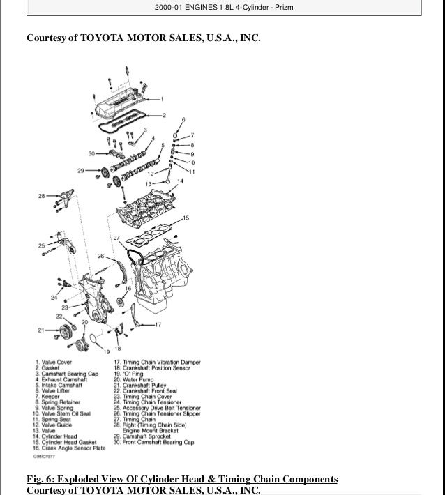2001 toyota corolla service repair manual