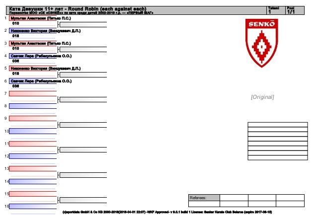 1 2 3 4 5 6 7 8 9 10 11 12 13 14 15 16 Referees: (c)sportdata GmbH & Co KG 2000-2016(2016-04-01 22:07) -WKF Approved- v 9....
