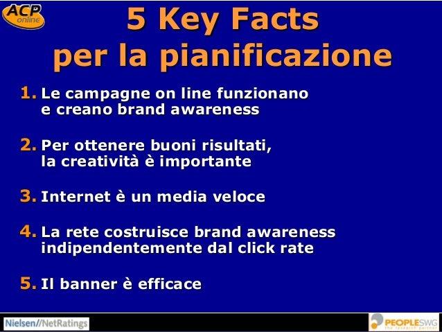 2002 - Efficacia della Pubblicità On Line - Banner & Brand Awareness