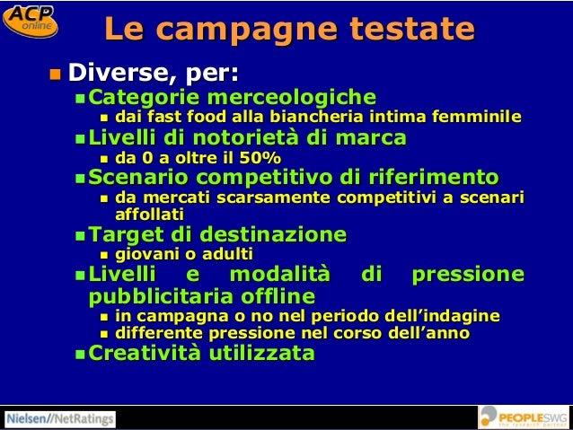 Le campagne testate  Diverse, per: Categorie merceologiche  dai fast food alla biancheria intima femminile Livelli di ...
