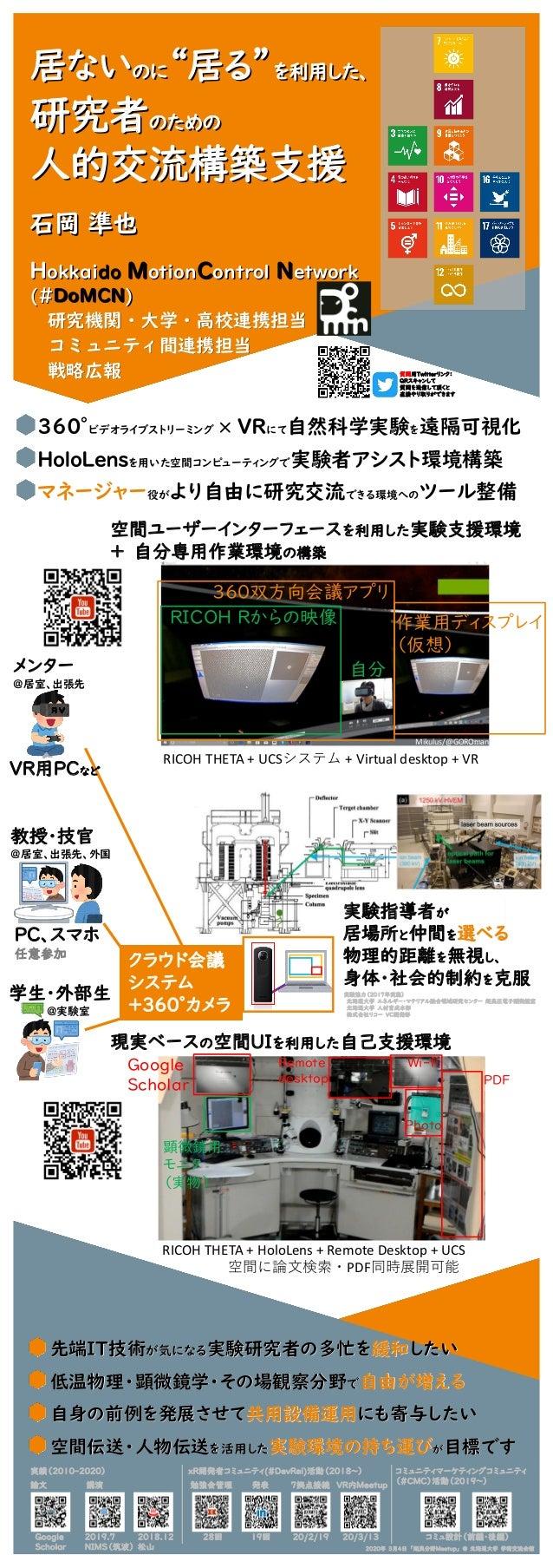 """居ないのに""""居る""""を利用した、 研究者のための 人的交流構築支援 石岡 準也 Hokkaido MotionControl Network (#DoMCN) 研究機関・大学・高校連携担当 コミュニティ間連携担当 戦略広報 360°ビデオライブス..."""