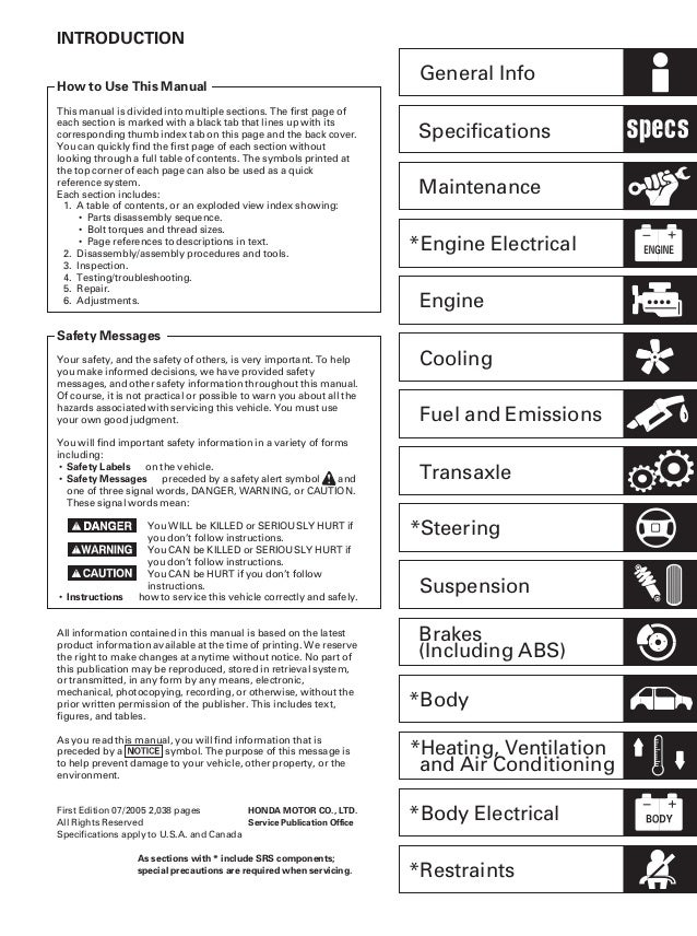 2002 ACURA RSX OWNERS MANUAL PDF