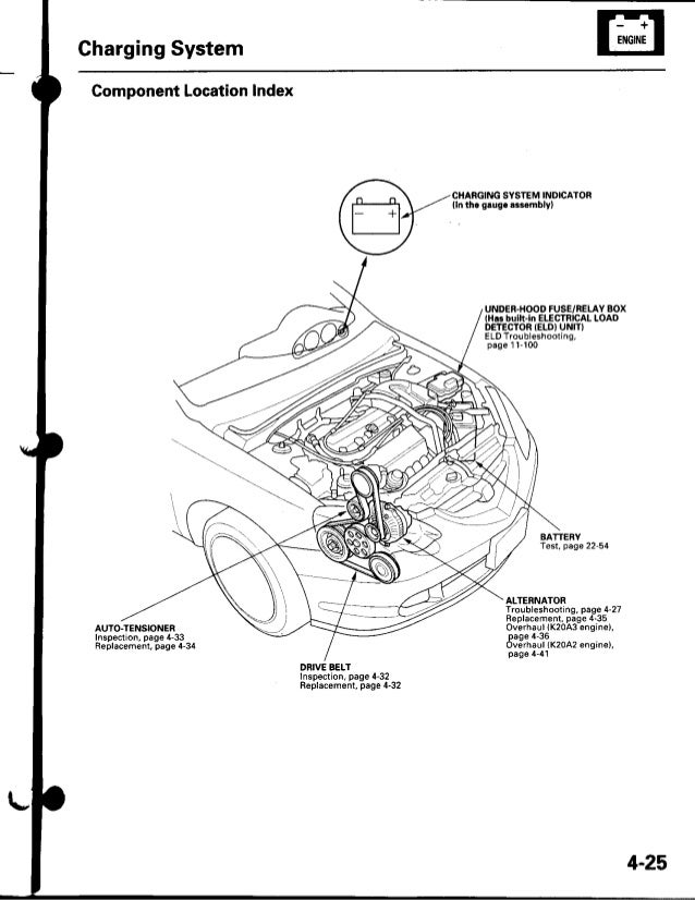2002 acura rsx service repair manual