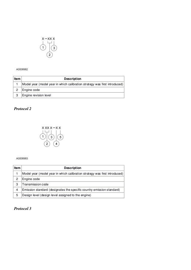 Manual de taller ranger ford protocol 3 21 fandeluxe Choice Image