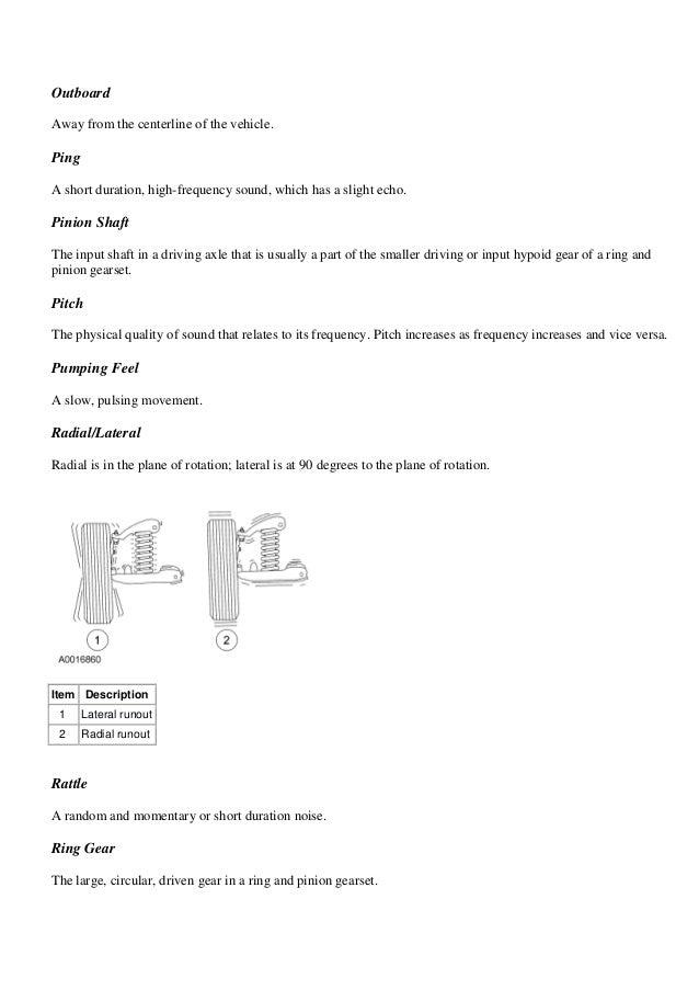 Manual de taller ranger ford 39 fandeluxe Choice Image