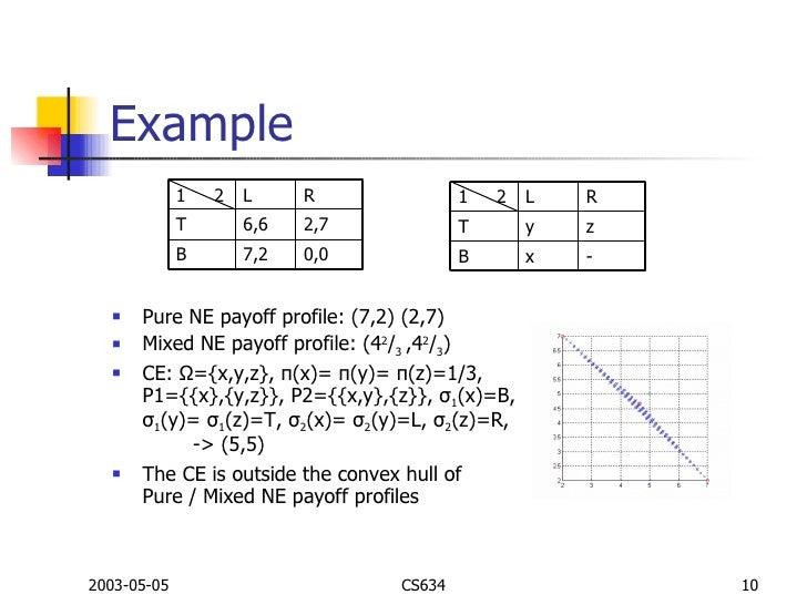 Beyond Nash Equilibrium Correlated Equilibrium And Evolutionary Equ