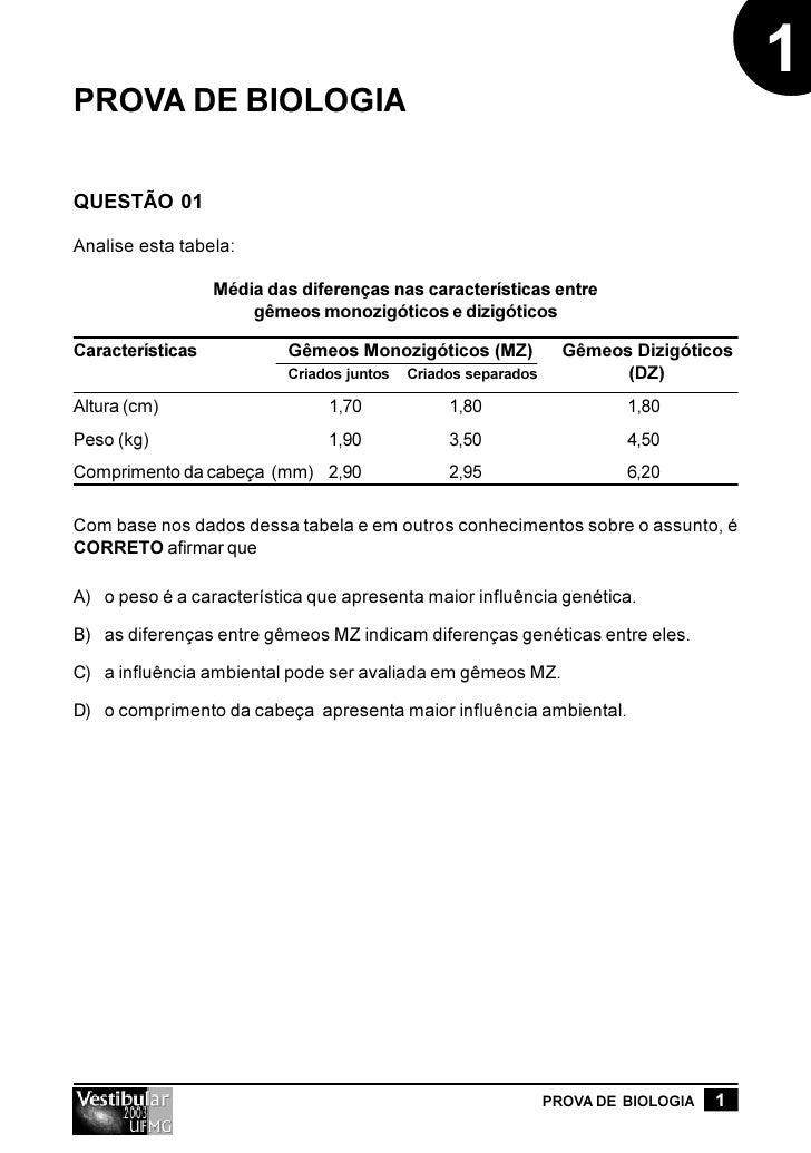1PROVA DE BIOLOGIAQUESTÃO 01Analise esta tabela:                  Média das diferenças nas características entre          ...