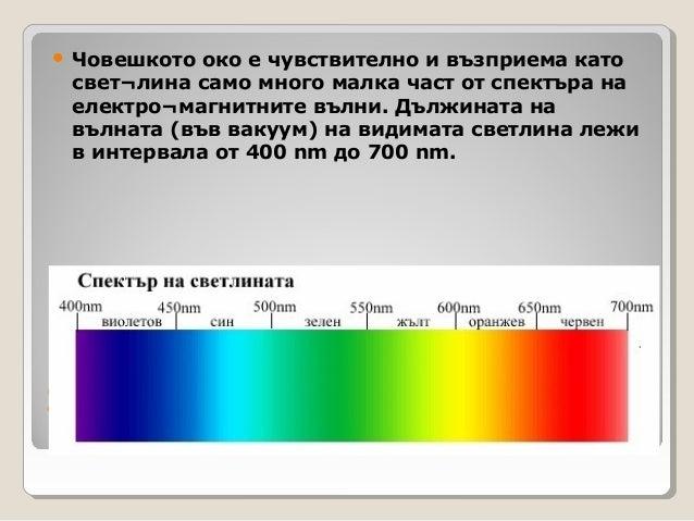 разпространение на светлината 2003 Slide 3