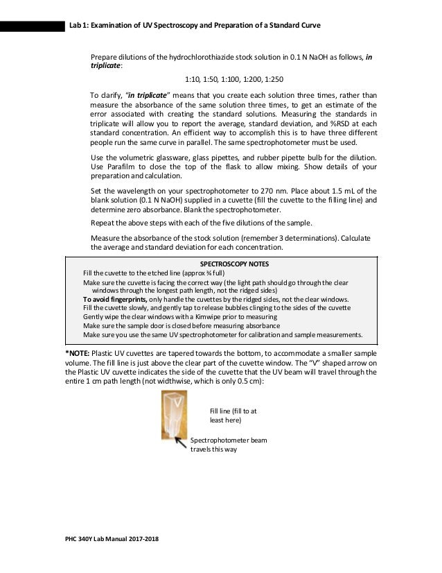 2003 pharmaceutical chemistry laboratory manual 1