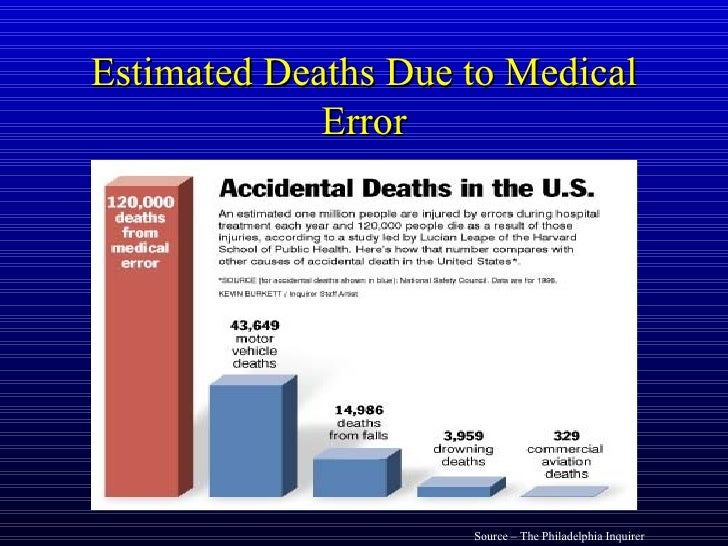 "the significance of the problems in healthcare involving medication errors Unit to another"" and ""problems of care transitions and their adverse economic implications to the us health care system: medication errors importance of."