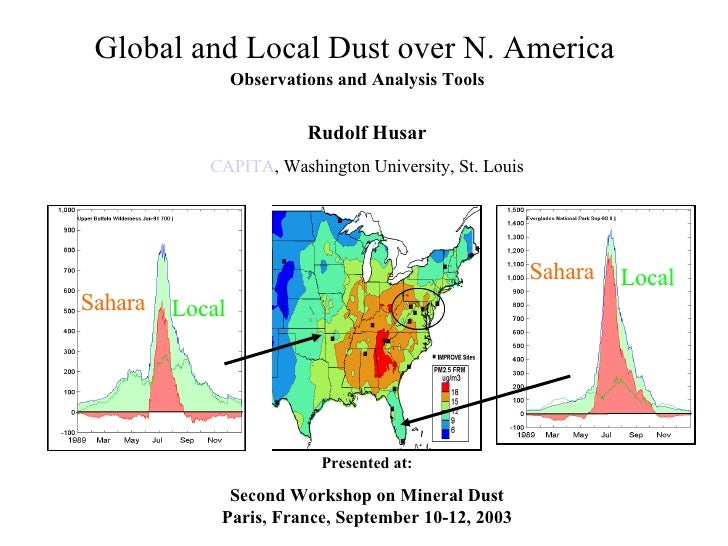 Global and Local Dust over N. America   Observations and Analysis Tools Rudolf Husar CAPITA , Washington University , St. ...