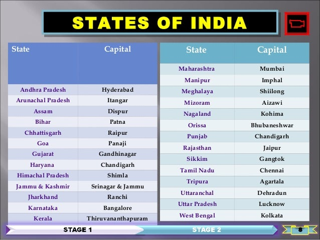 indian union states/territories and election sys on north middle states and capitals, northeastern states map with capitals, northeast us map with capitals, northeast usa map with capitals, east region states and capitals, northeastern usa state and capitals, north east united states map, middle east states and capitals,