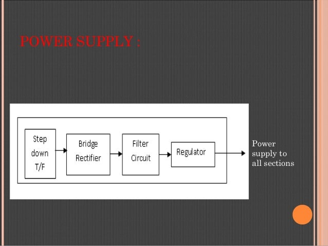POWER SUPPLY : Power supply to all sections