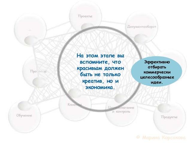 проактивное управление проблемами реферат