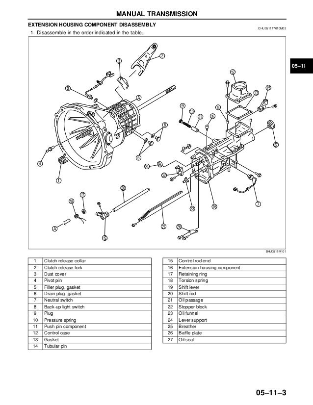 2004-2008 Mazda RX-8 Manual Transmission Repair Guide