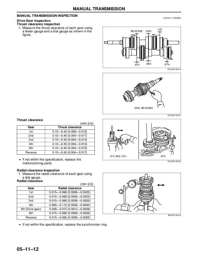 2004-2008 Mazda RX-8 Manual Transmission Repair Guide