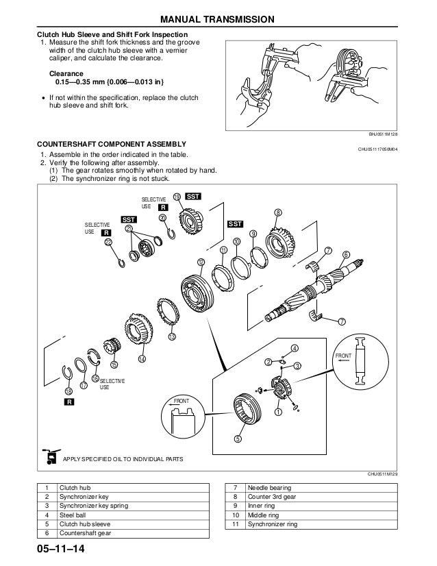 Astounding 2004 2008 Mazda Rx 8 Manual Transmission Repair Guide Wiring Database Ittabxeroyuccorg