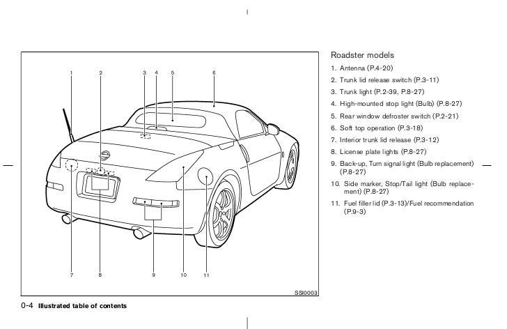 Wiring Diagram 2008 Nissan Pathfinder Vdc 2008 Nissan