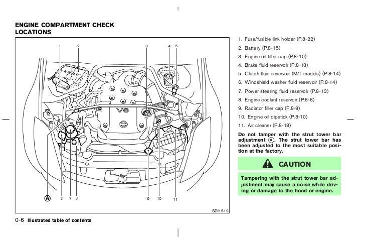 2004 350-z owner's manual  slideshare