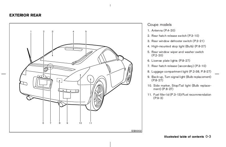 nissan 350z convertible top diagram