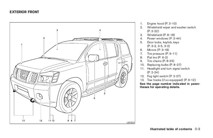 2004 nissan pathfinder armada owners manual best setting rh ourk9 co service manual nissan pathfinder owner manual nissan pathfinder 2012