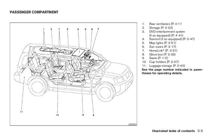 2004 ARMADA OWNER'S MANUAL