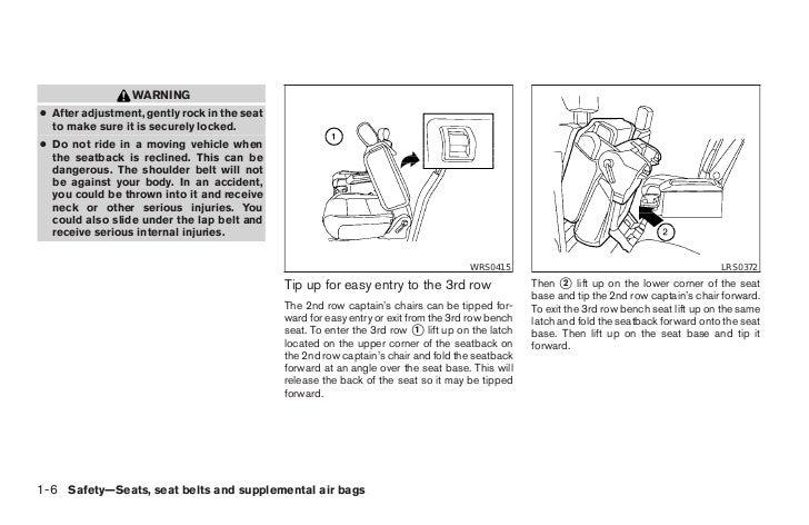 2004 armada owner s manual rh slideshare net 2004 nissan armada owners manual pdf 2004 nissan armada owners manual pdf