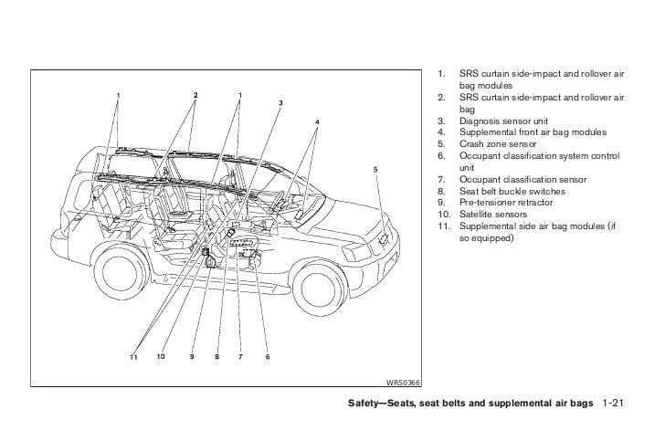 2004 armada owner s manual rh slideshare net Air Suspension Dump Valve Schematic Air Suspension Dump Valve Schematic