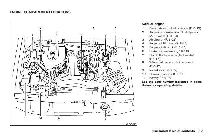 2004 frontier owner's manual on Kenworth Trucks Engine Diagram Nissan Cube Engine Diagram for 14 vg33e engine
