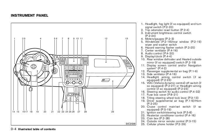 04 nissan murano fuse box wiring diagram electricity basics 101 u2022 rh casamagdalena us