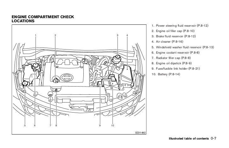2009 Nissan Murano Under Hood Fuse Box   Wiring Diagram