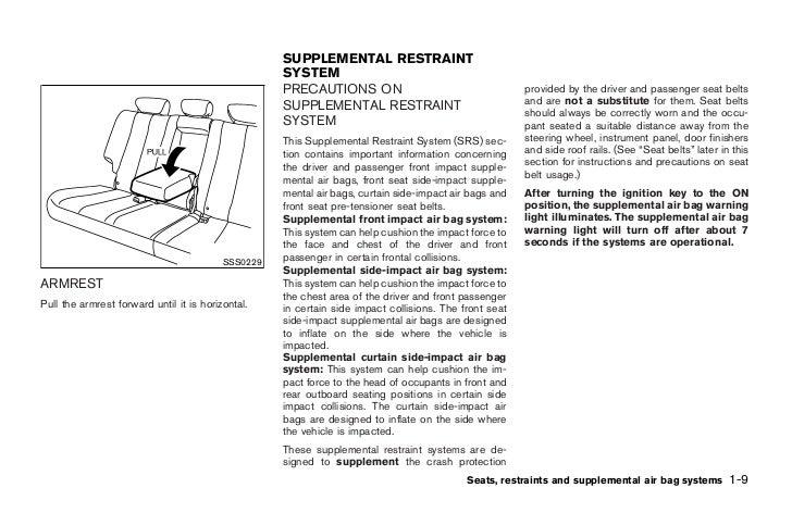 2004 murano owner s manual rh slideshare net 2004 Nissan Murano SL 2004 Murano Transmission