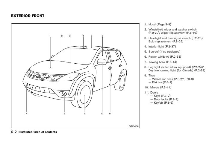 2004 murano owners manual 8 728?cb=1347366007 2004 murano owner's manual 2003 nissan murano fuse box diagram at crackthecode.co