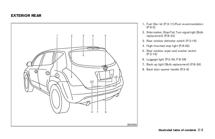 2004 Nissan Murano Fuse Box Diagram : Murano owner s manual