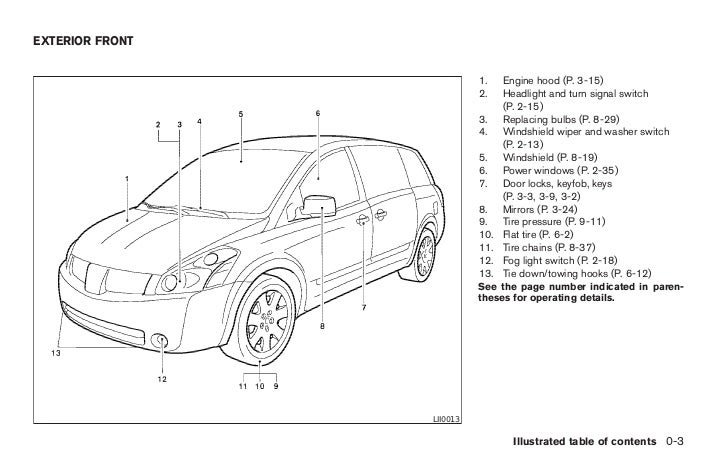 2004 Quest Owner S Manual