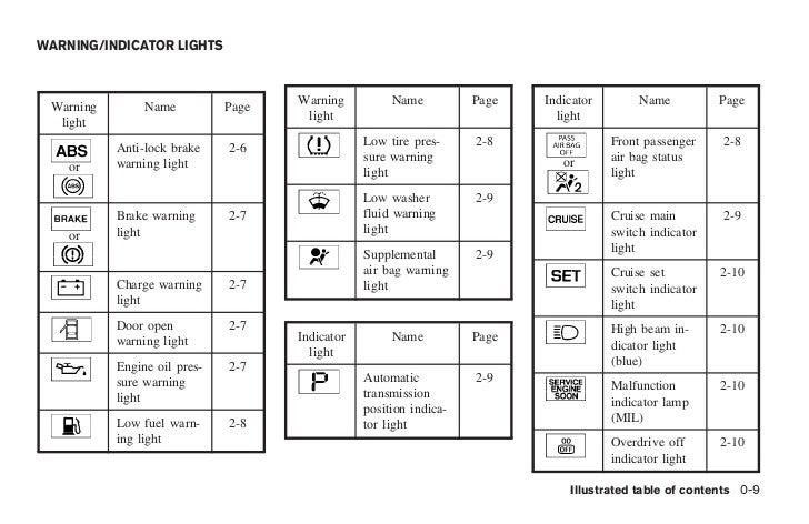 nissan forklift wiring manual diagrams