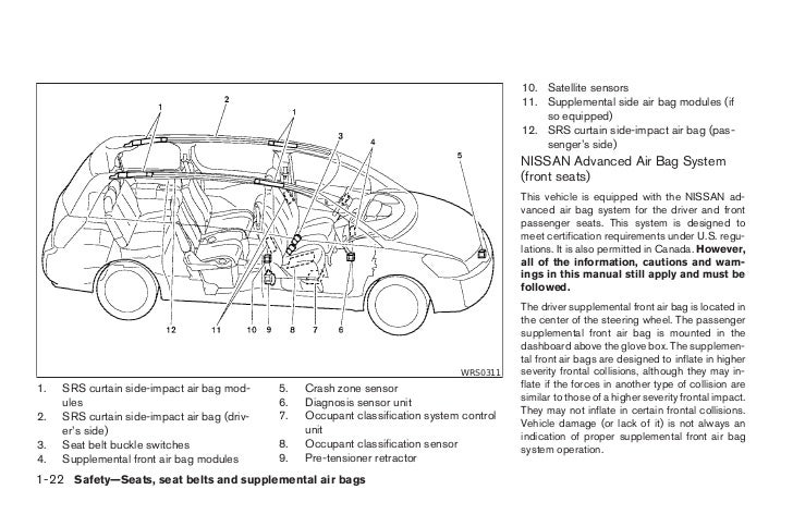 2004 Quest Owners Manual