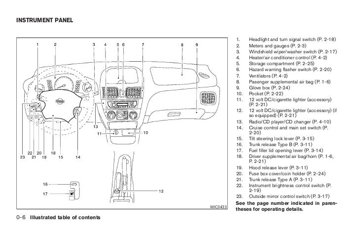2004 sentra owners manual engine compartment locations qg18de sciox Choice Image
