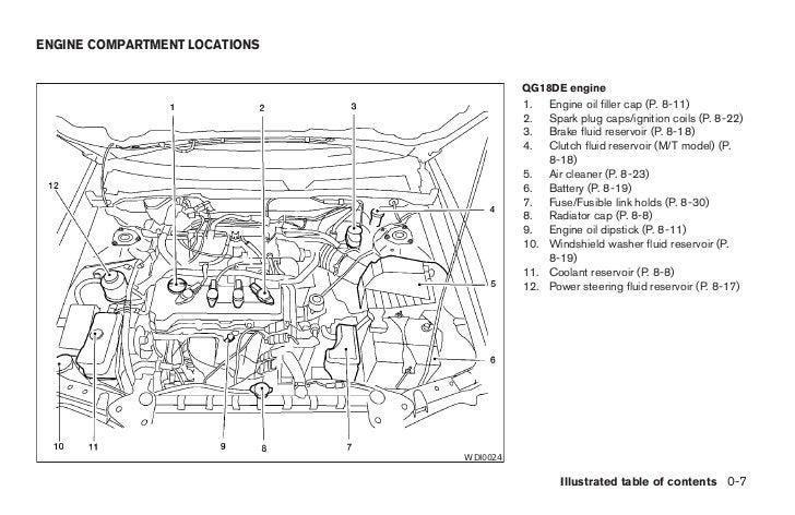 2004 Sentra Owner S Manual
