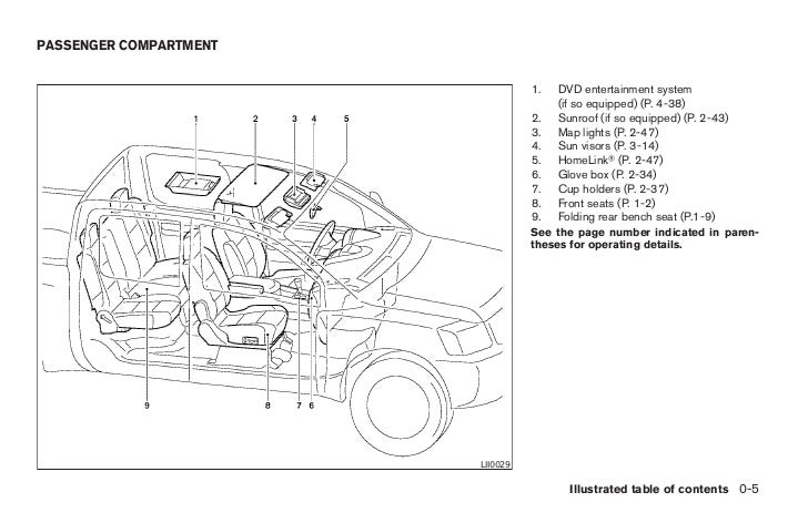2004 TITAN OWNER'S MANUAL